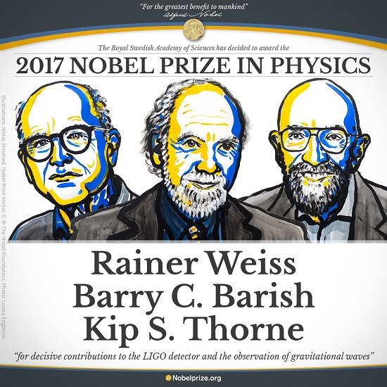 Giải Nobel Vật lý, 2017, vinh danh, công trình, dò tìm sóng hấp dẫn
